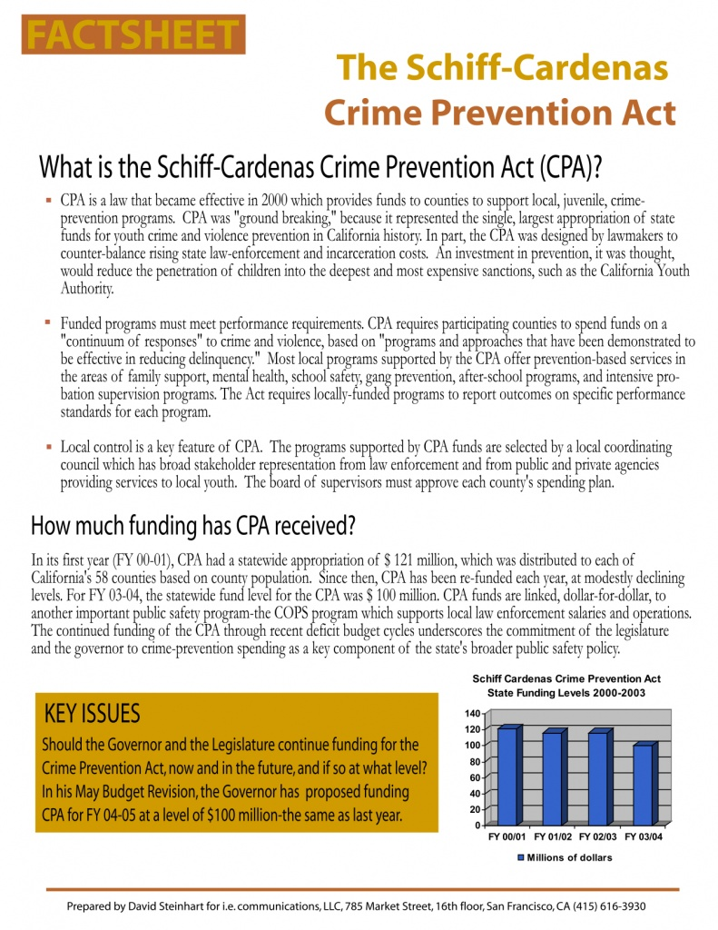Reducing youth crime
